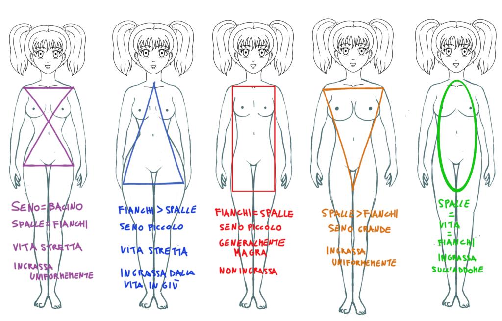 forme-donna1