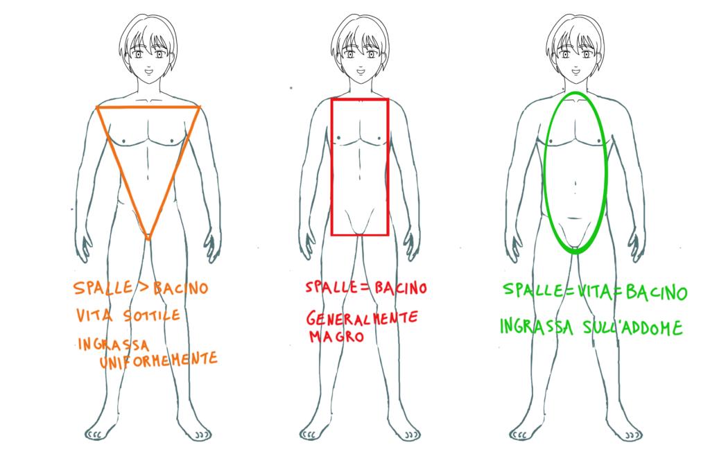 forme-uomini1